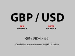 Forex Quote Sample