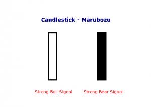 marubozu-candlestick