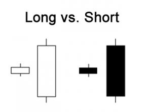 long-short-body-candlestick