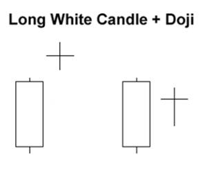 long-white-candle-doji